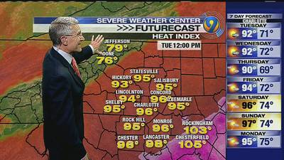 FORECAST: Storm chances remain low throughout week