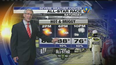 FORECAST: Muggy conditions to last through the weekend