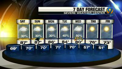 Friday evening's forecast with Meteorologist John Ahrens