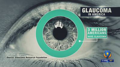 'Silent thief of sight': Millions have glaucoma, half don't know they have it