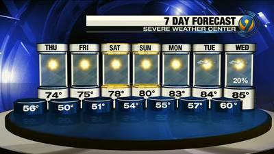 Wednesday evening's forecast with Meteorologist Ashley Kramlich