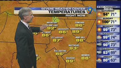 FORECAST: Heat rising as steamy weekend in store