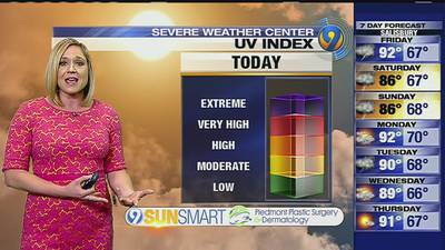 FORECAST: Temps 'cool' into low 90s as storm threat builds