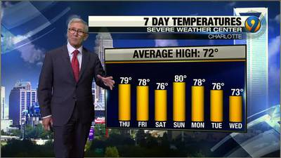 Wednesday night's forecast update with Chief Meteorologist Steve Udelson