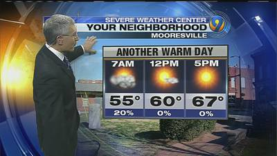 WEEKEND FORECAST: Wet to start, but sunshine and seasonal temps return