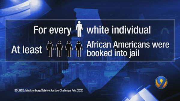 'Talking about Race': Criminal Justice System
