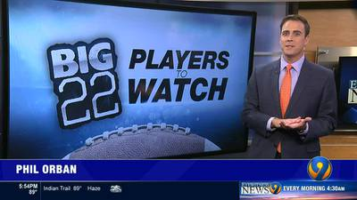 Channel 9 announces Big 22 Players to Watch of 2021