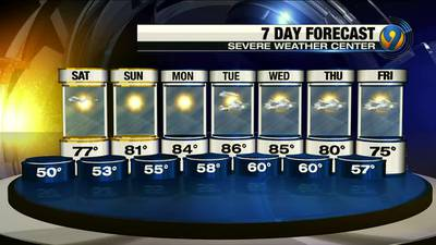 Friday night's forecast with Meteorologist John Ahrens