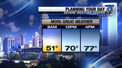 FORECAST: Sunny and dry but will approaching cold front bring rain?