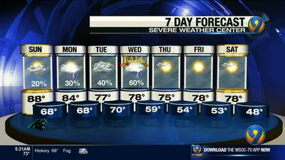 Sunday morning's forecast update with Meteorologist Ashley Kramlich