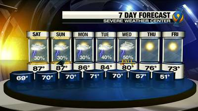 Friday night forecast with Meteorologist John Ahrens